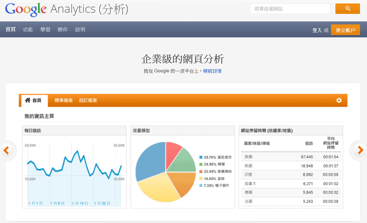 Google分析工具