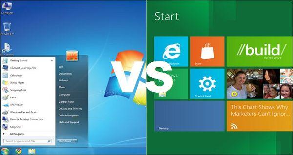 你想要「觸控操作」左邊的Win7還是右邊的Win8呢?, via http://windows7vswindows8.com