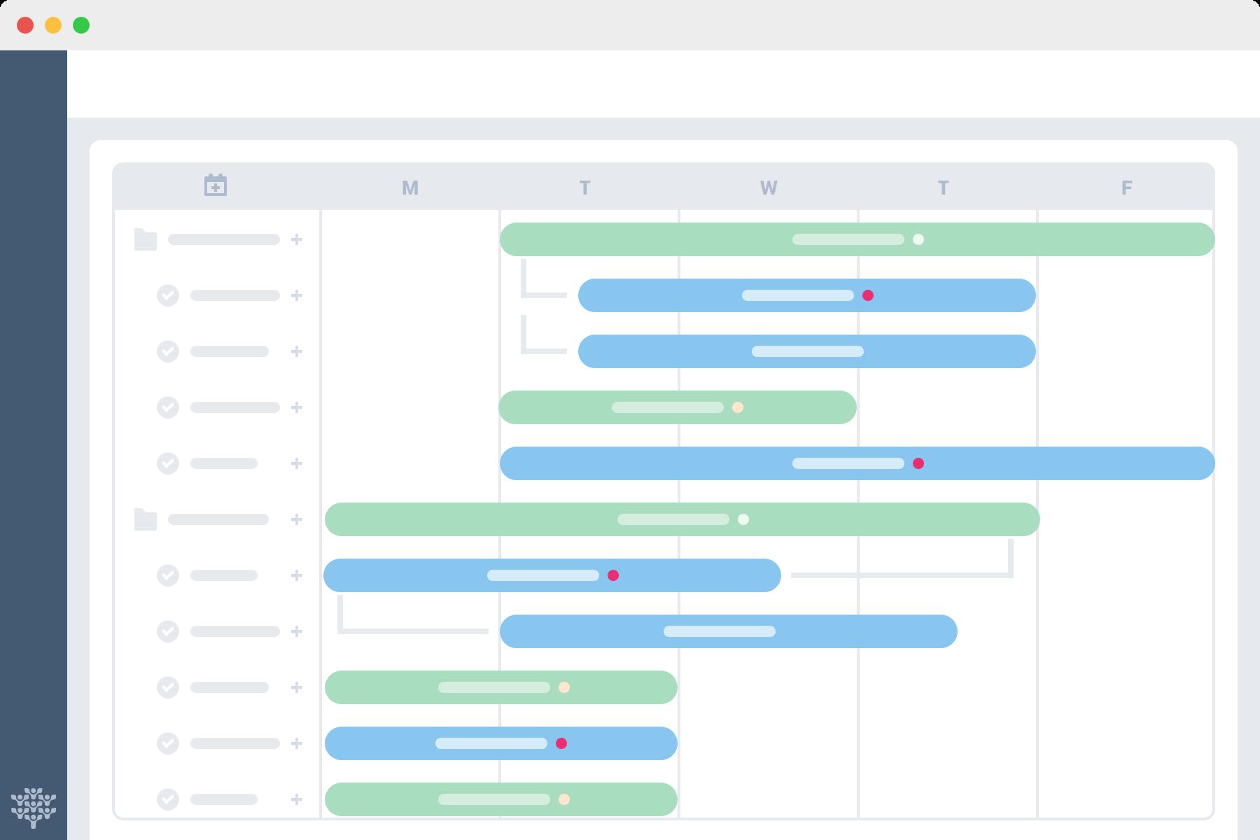 Intelligent Project Management - Gantt Chart